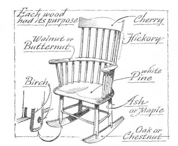 image eric sloane roching chair2
